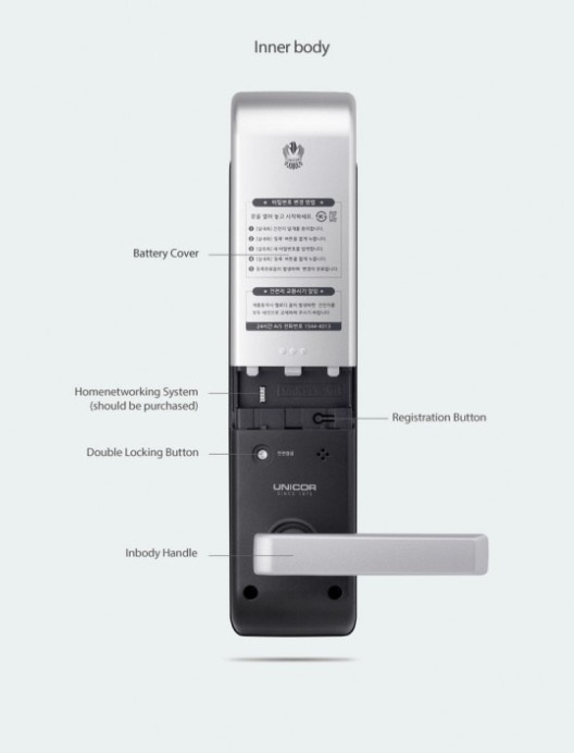 Mặt sau lắp pin Khóa thẻ từ mã số Unicor UN 6700SK